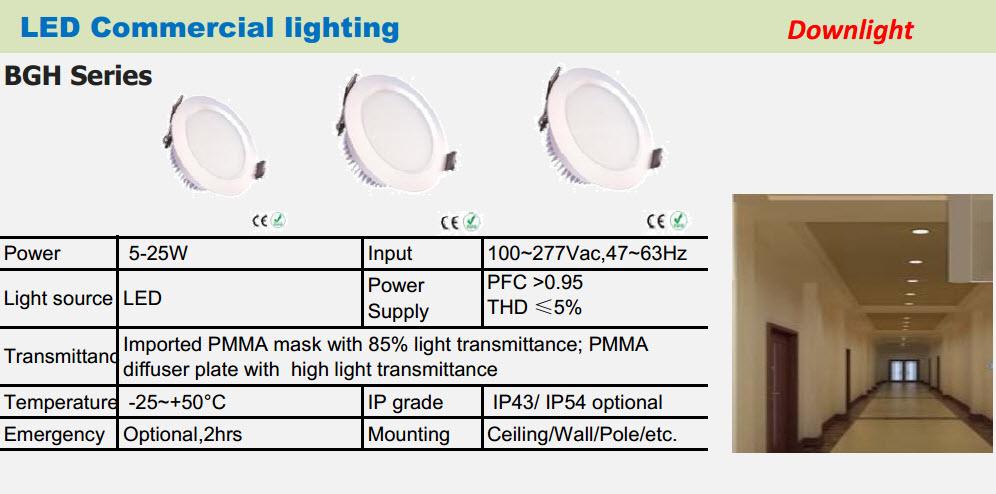 LED Commercial Lighting Down Light Series