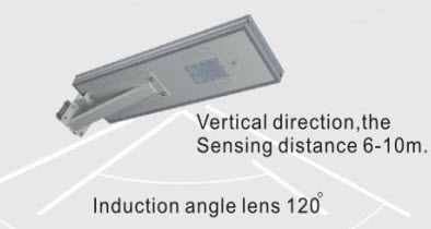 LED Solar Lighting Intelligent Control Sensor Series 2